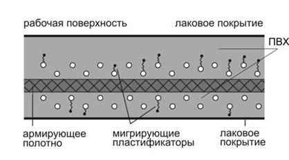 Структура баннера